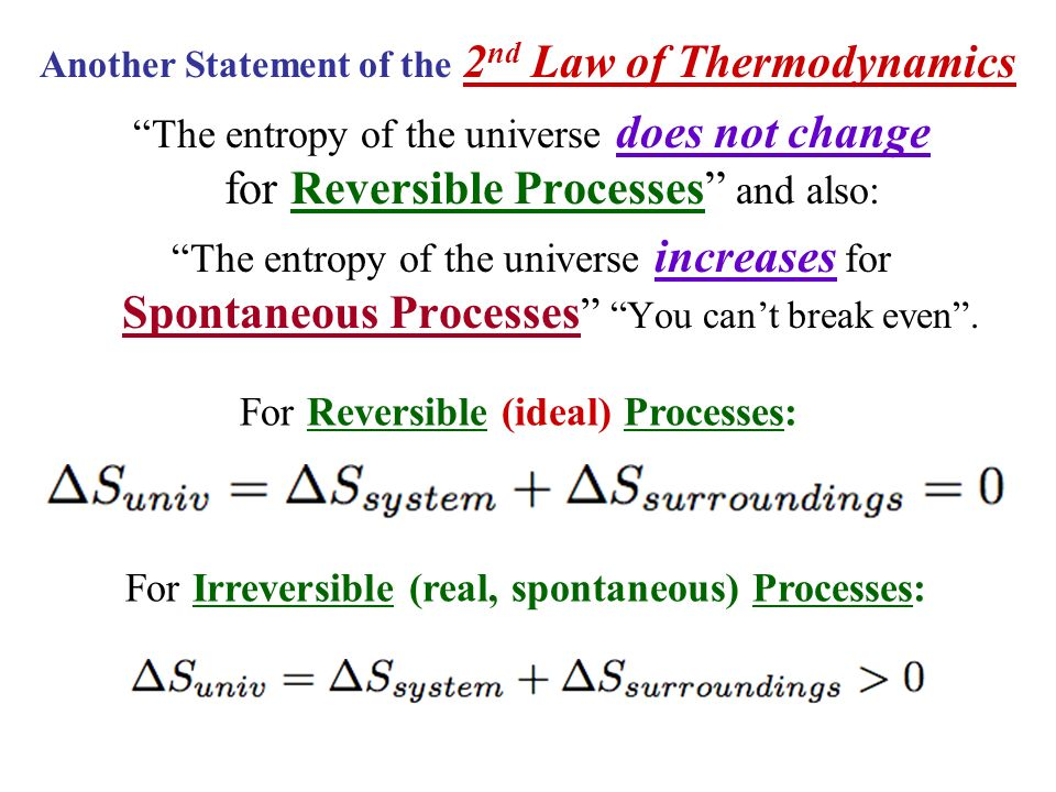 Another Statement of the 2nd Law of Thermodynamics