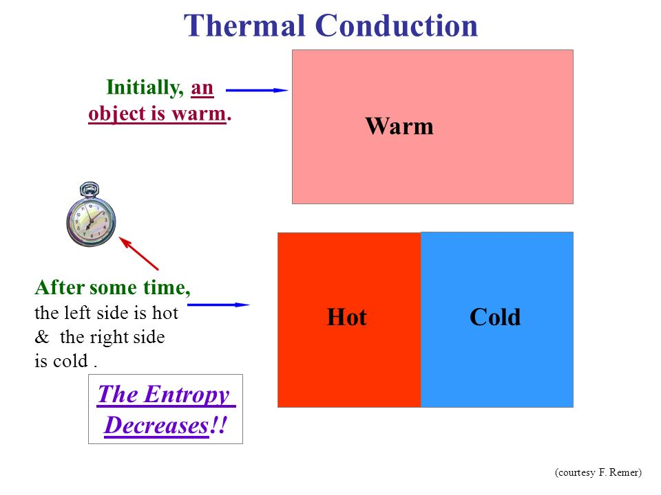 Initially, an object is warm.