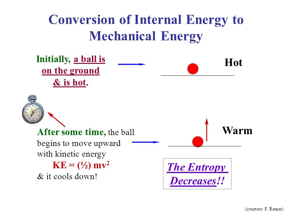 Conversion of Internal Energy to Mechanical Energy