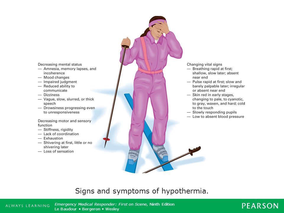 Signs and symptoms of hypothermia.