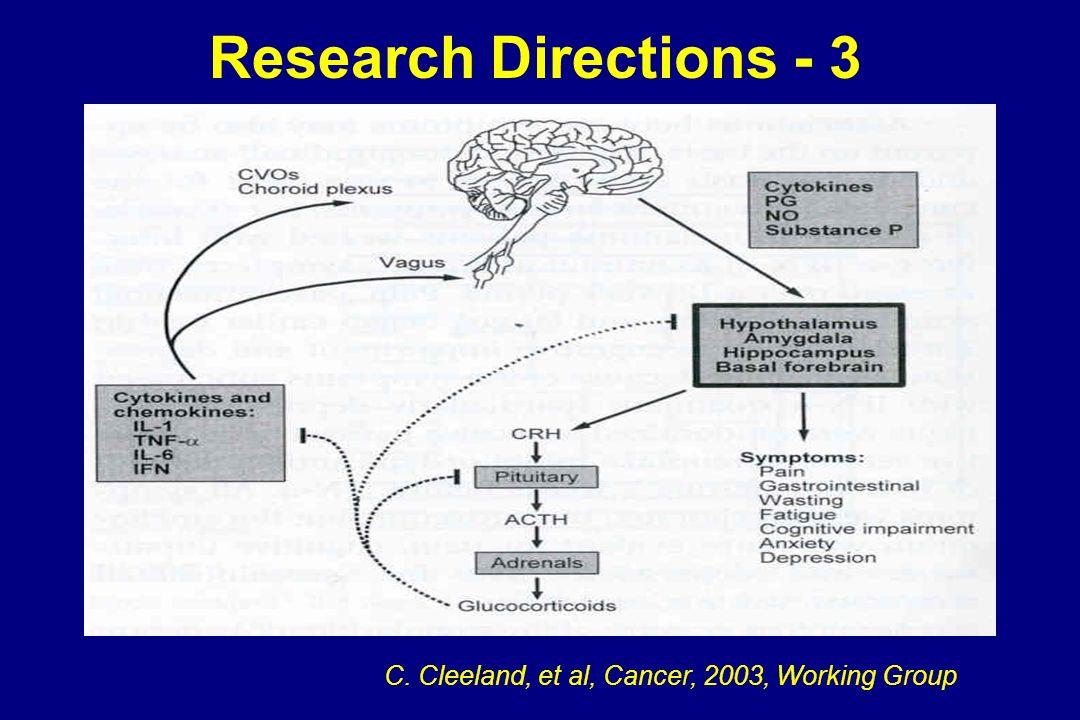 C. Cleeland, et al, Cancer, 2003, Working Group