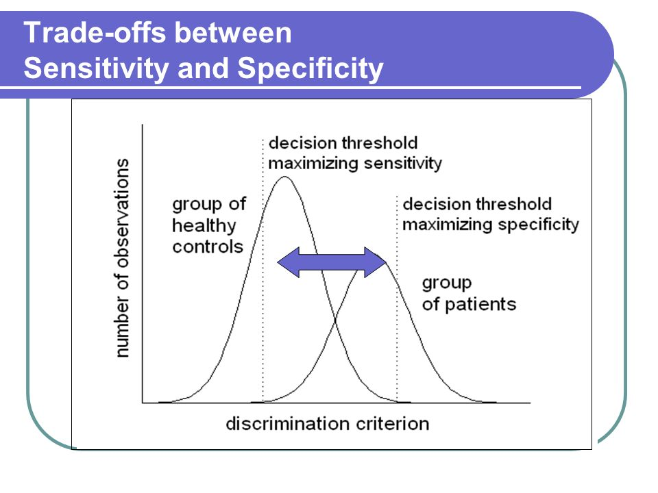 Trade-offs between Sensitivity and Specificity