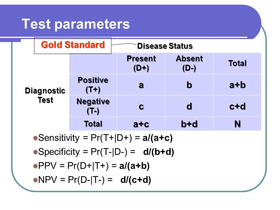 Test parameters Gold Standard a b a+b c d c+d a+c b+d N