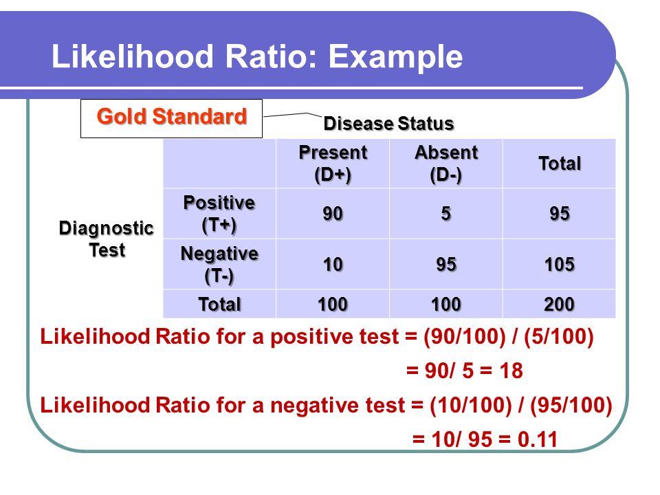 Likelihood Ratio: Example
