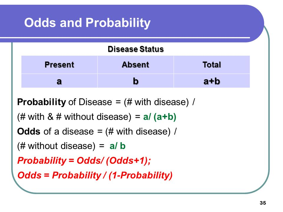Odds and Probability a b a+b