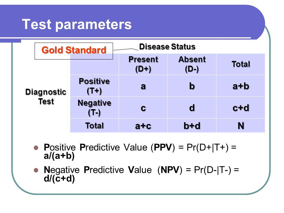 Test parameters a b a+b c d c+d a+c b+d N Gold Standard