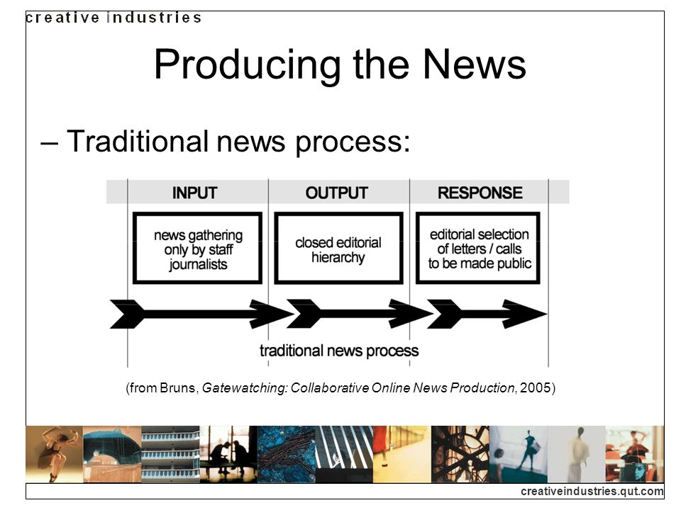 (from Bruns, Gatewatching: Collaborative Online News Production, 2005)