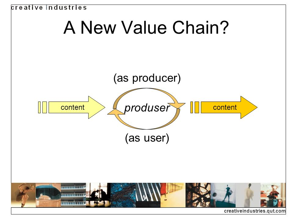 A New Value Chain (as producer) produser (as user) content content