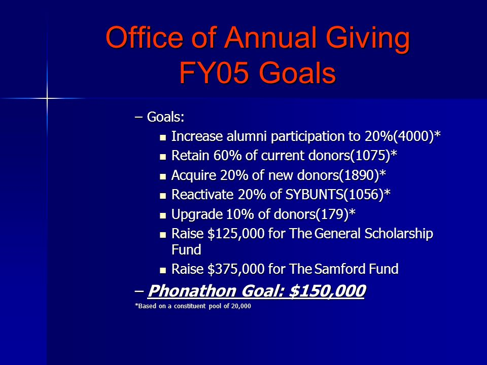 Office of Annual Giving FY05 Goals