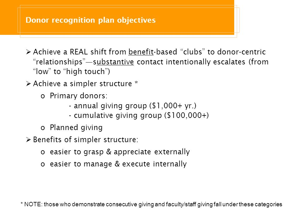 Donor recognition plan objectives