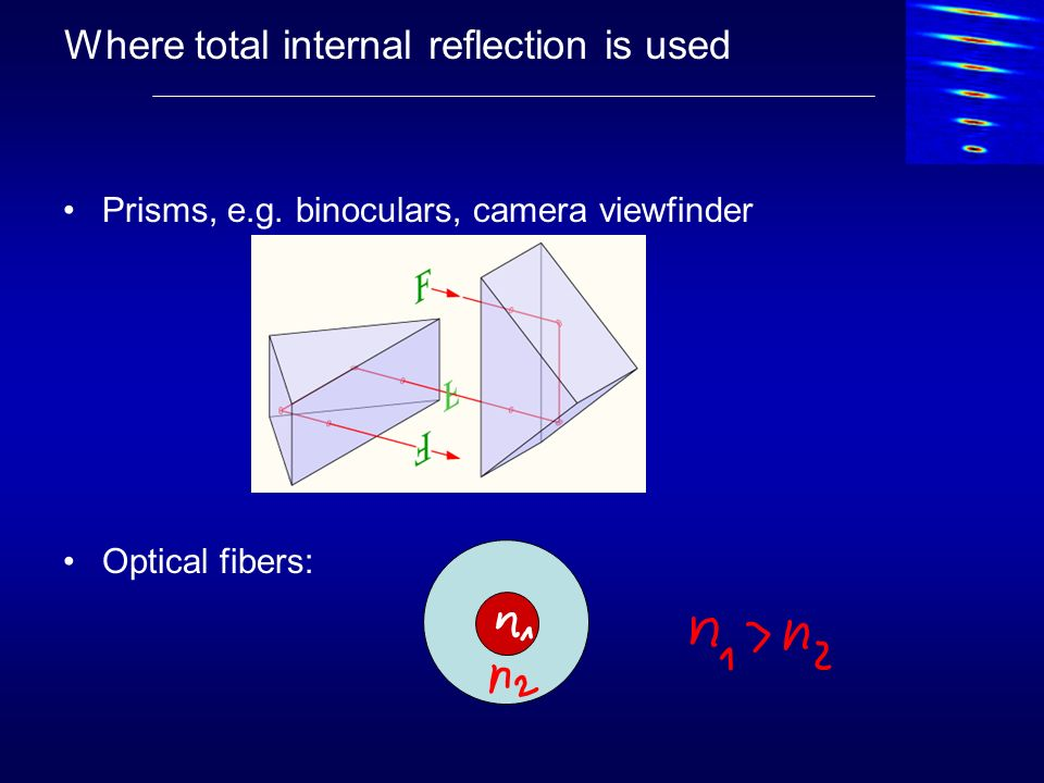 Where total internal reflection is used
