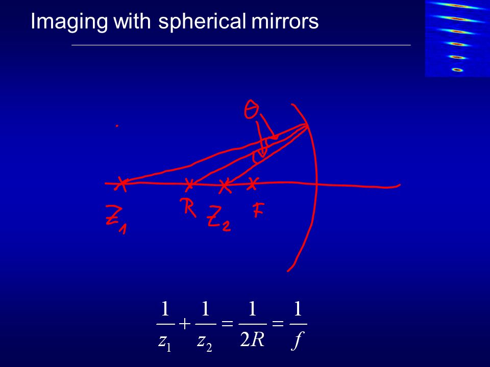 Imaging with spherical mirrors