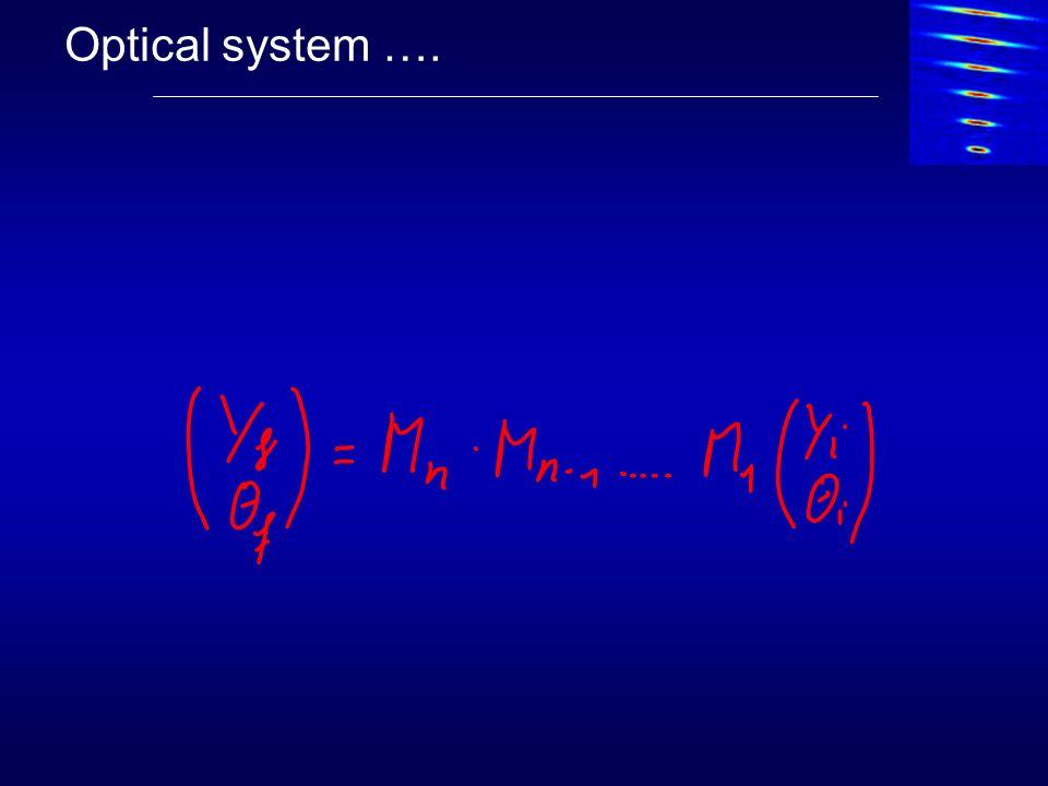 Optical system ….