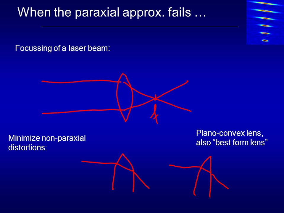 When the paraxial approx. fails …