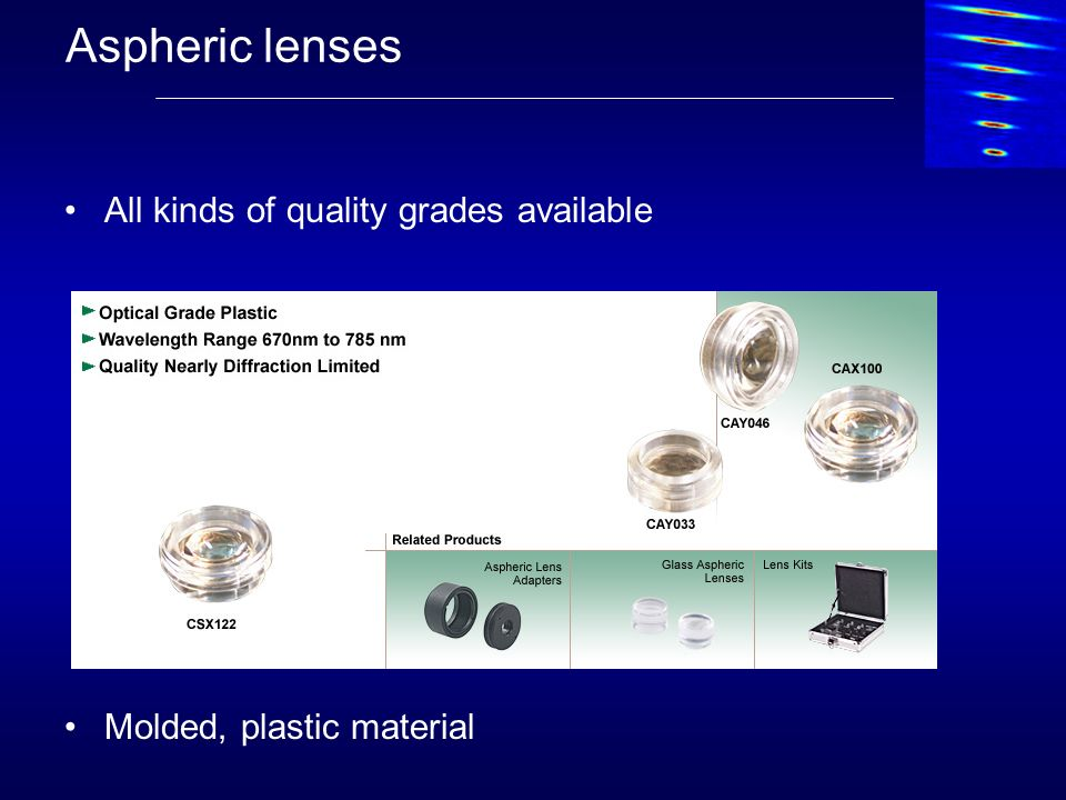 Aspheric lenses All kinds of quality grades available