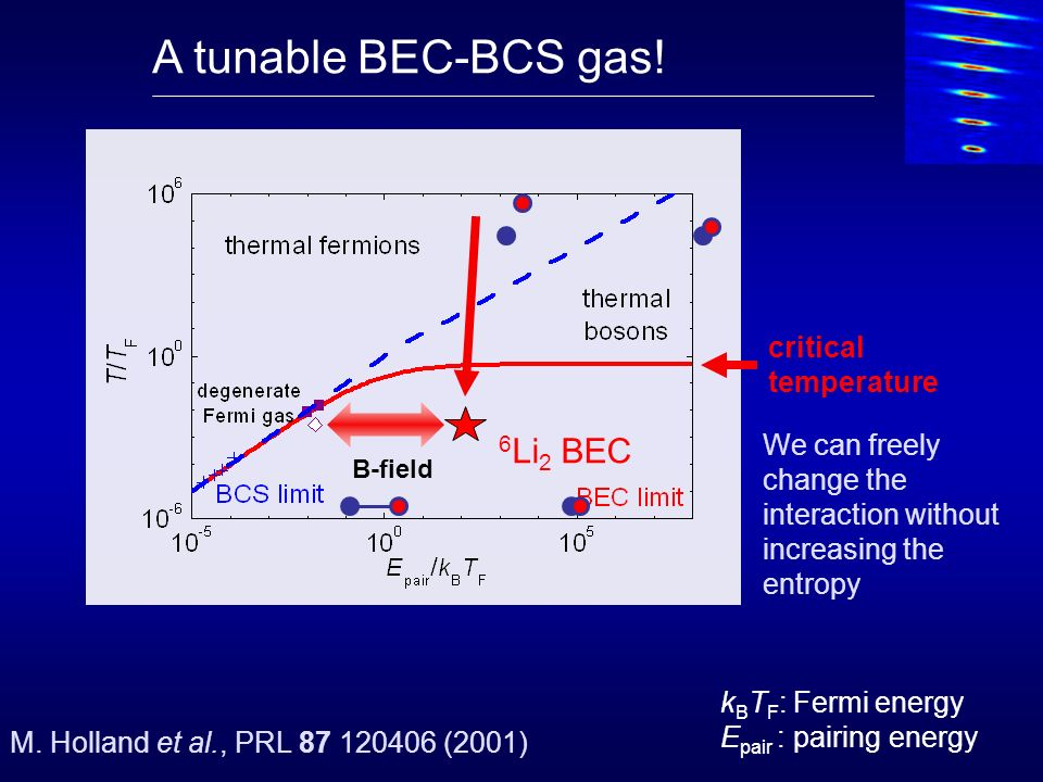 A tunable BEC-BCS gas! 6Li2 BEC critical temperature