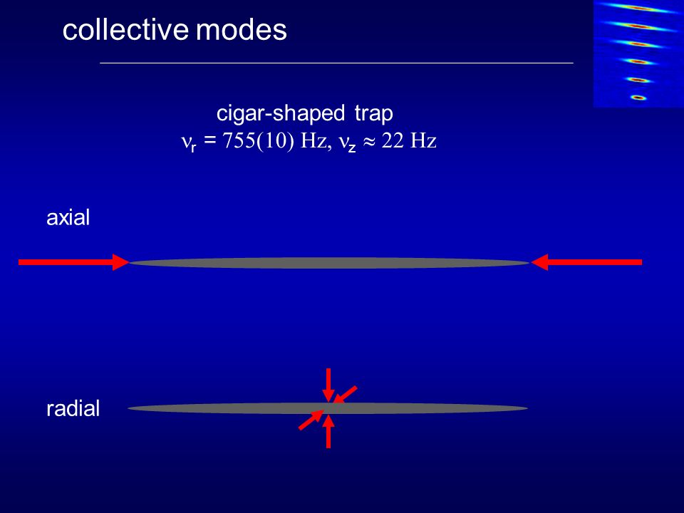 collective modes cigar-shaped trap nr = 755(10) Hz, nz  22 Hz axial