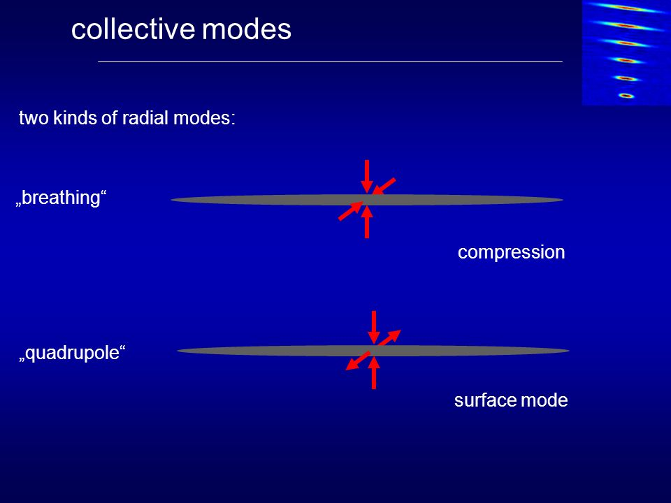 "collective modes two kinds of radial modes: ""breathing compression"