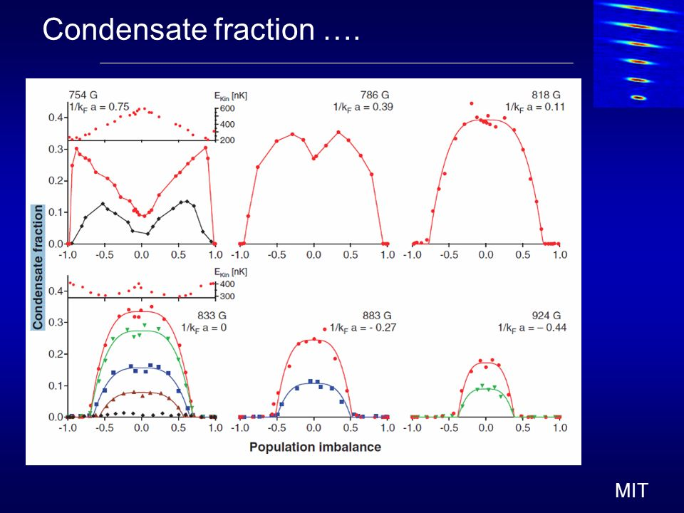 Condensate fraction …. MIT