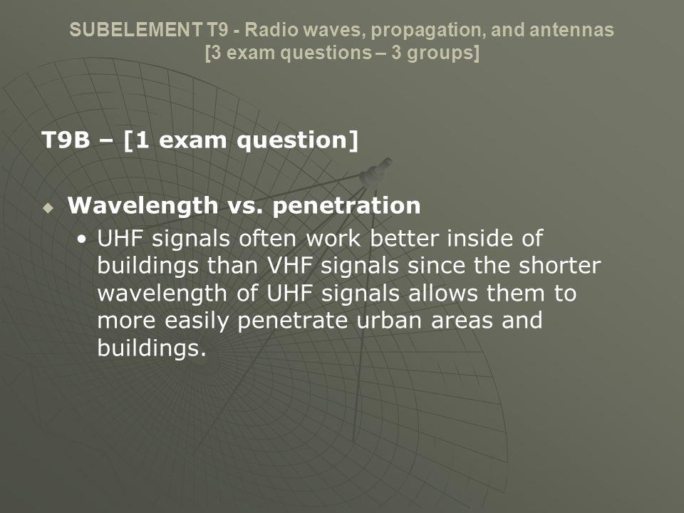 Wavelength vs. penetration