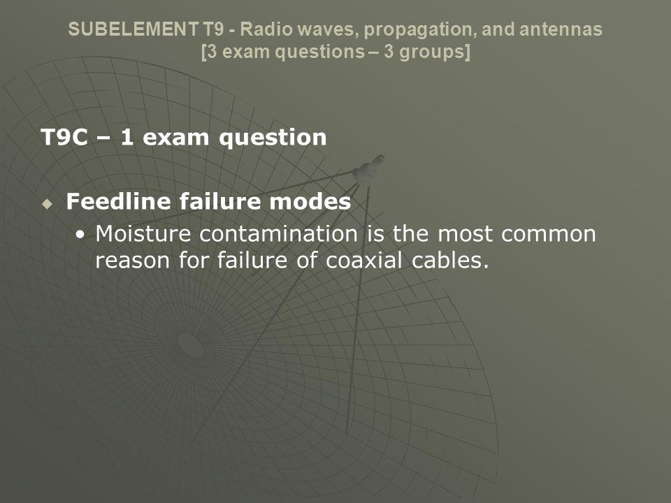 Feedline failure modes