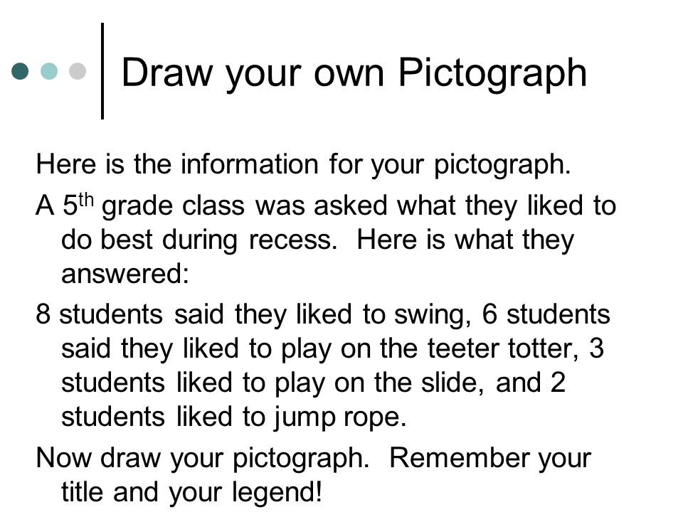Draw your own Pictograph