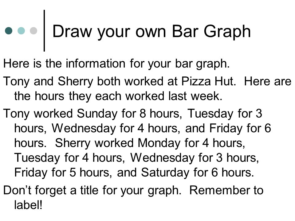 Draw your own Bar Graph Here is the information for your bar graph.