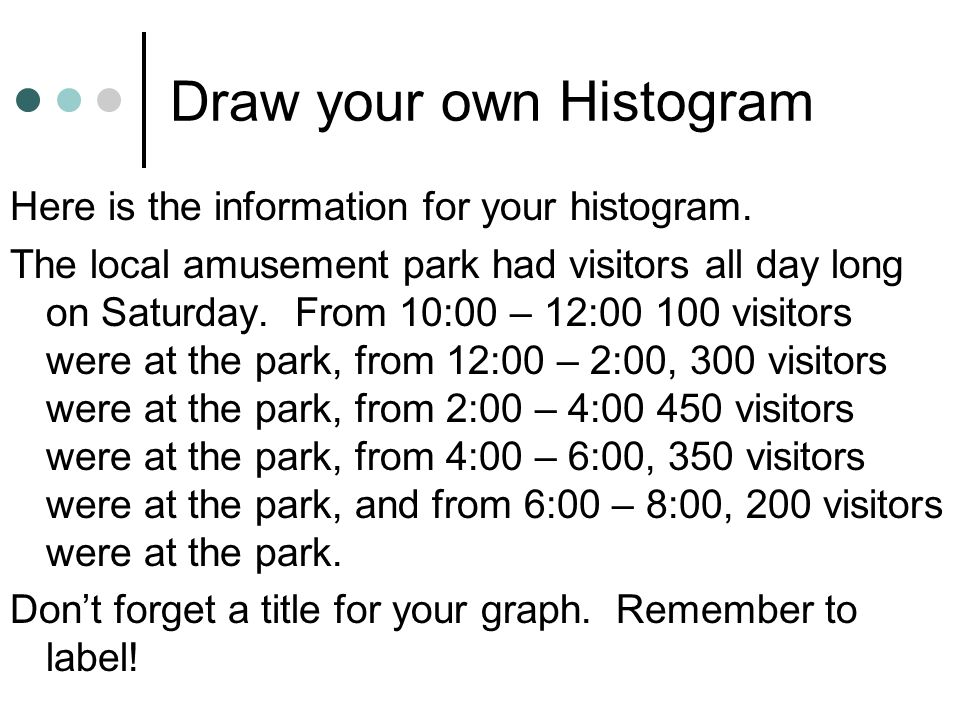 Draw your own Histogram