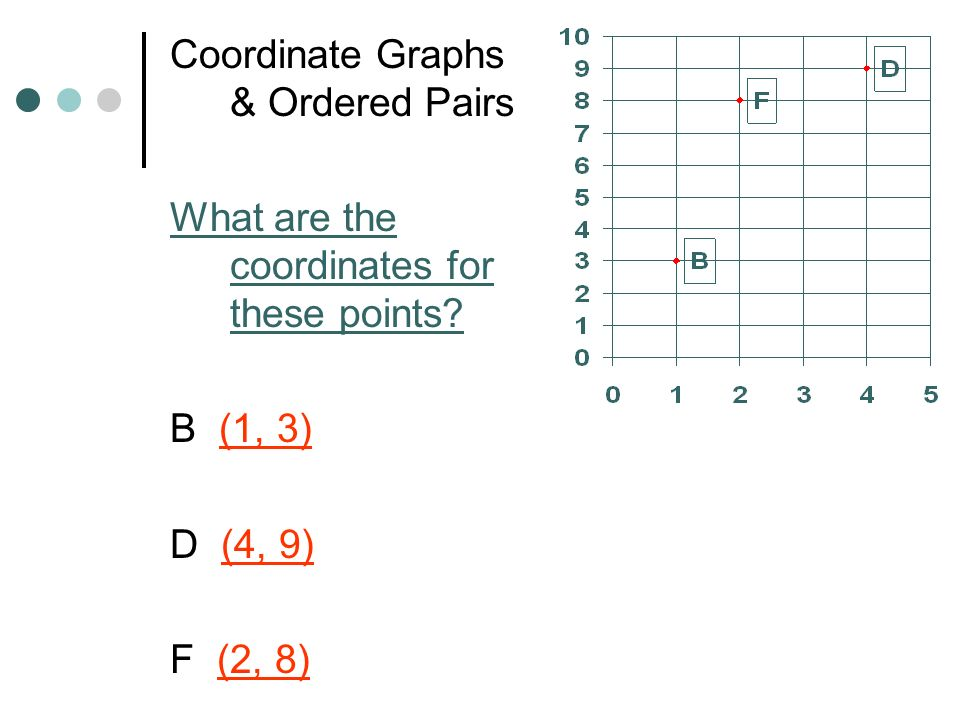 Coordinate Graphs & Ordered Pairs