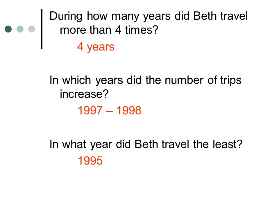 During how many years did Beth travel more than 4 times