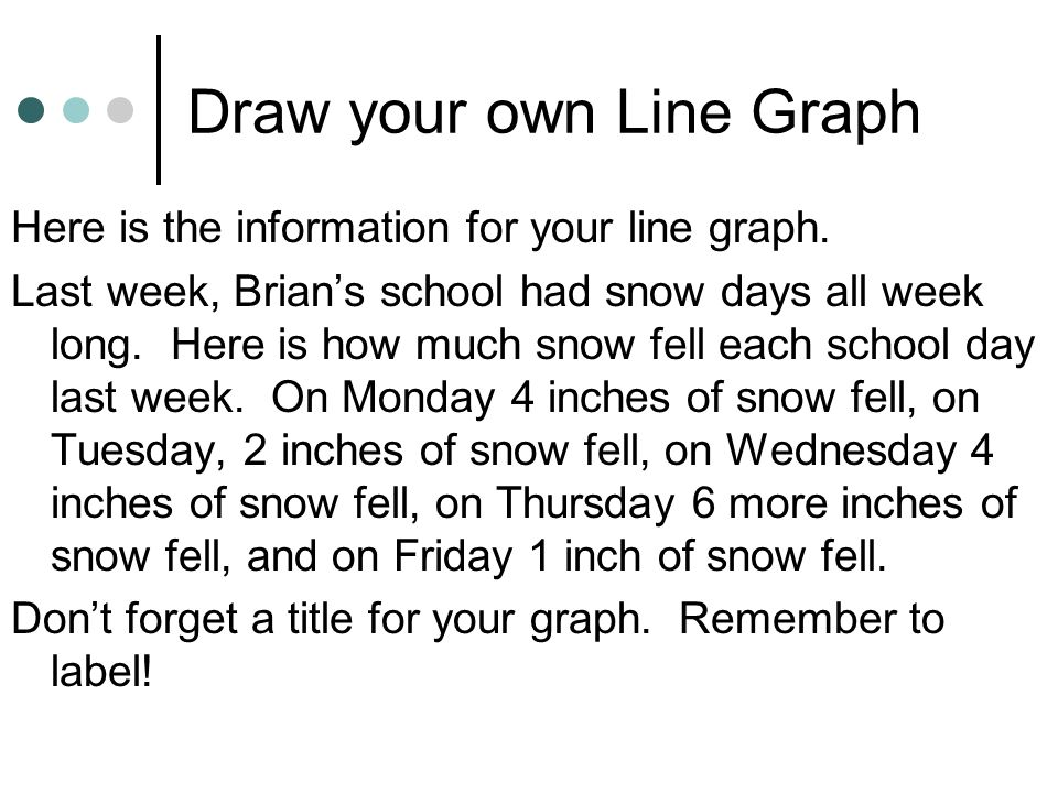 Draw your own Line Graph