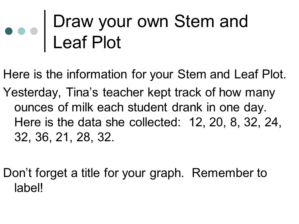 Draw your own Stem and Leaf Plot