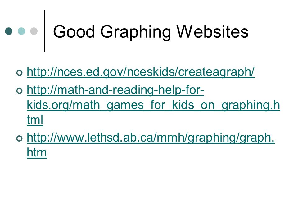Good Graphing Websites
