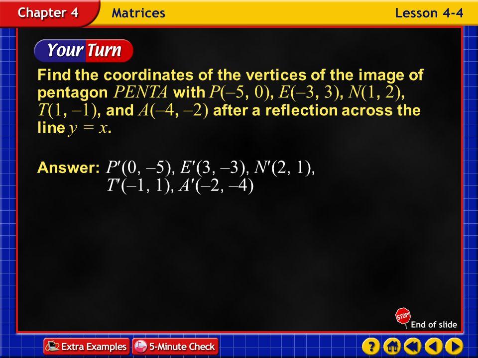 Answer: P(0, –5), E(3, –3), N(2, 1), T(–1, 1), A(–2, –4)