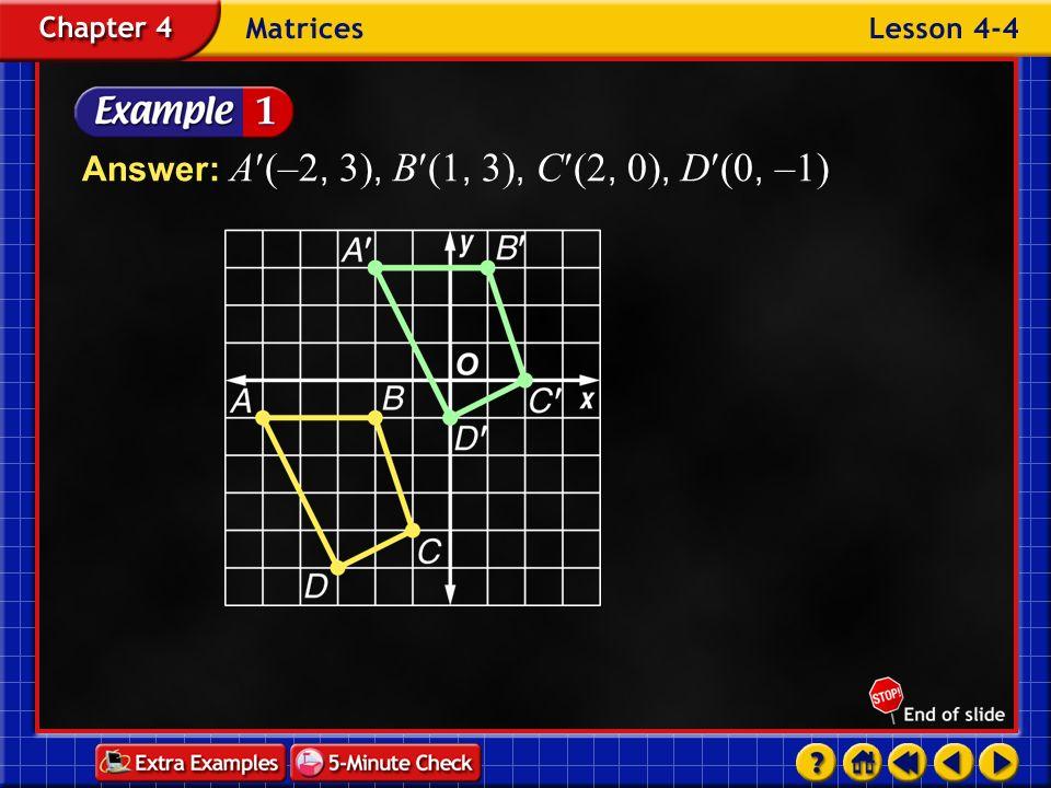 Answer: A(–2, 3), B(1, 3), C(2, 0), D(0, –1)