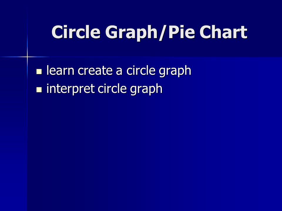 Circle Graph/Pie Chart