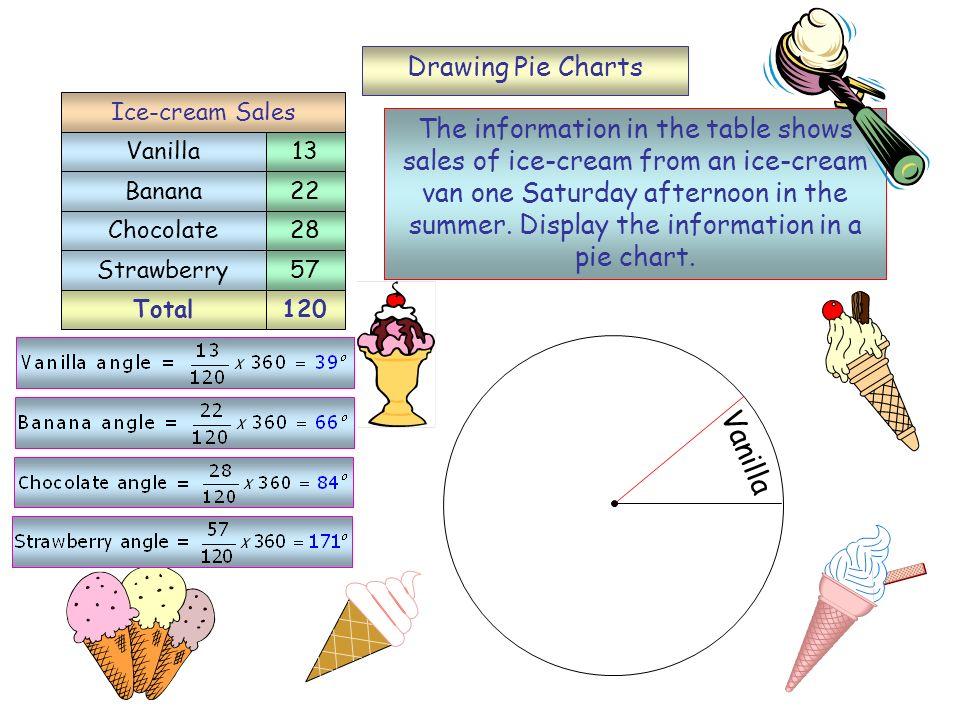 Vanilla Drawing Pie Charts