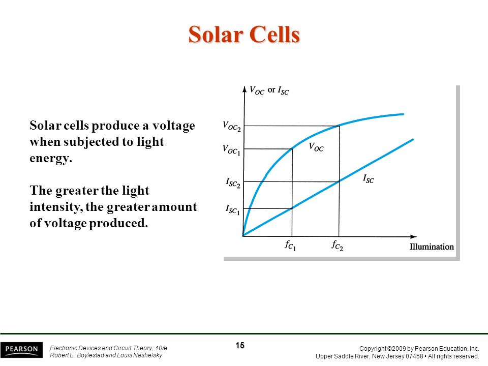 Solar CellsSolar cells produce a voltage when subjected to light energy. The greater the light intensity, the greater amount of voltage produced.