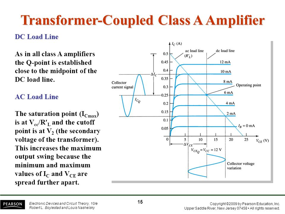 Transformer-Coupled Class A Amplifier