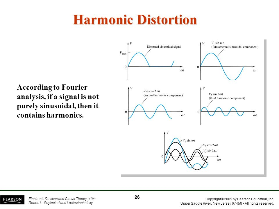 Harmonic Distortion According to Fourier analysis, if a signal is not purely sinusoidal, then it contains harmonics.
