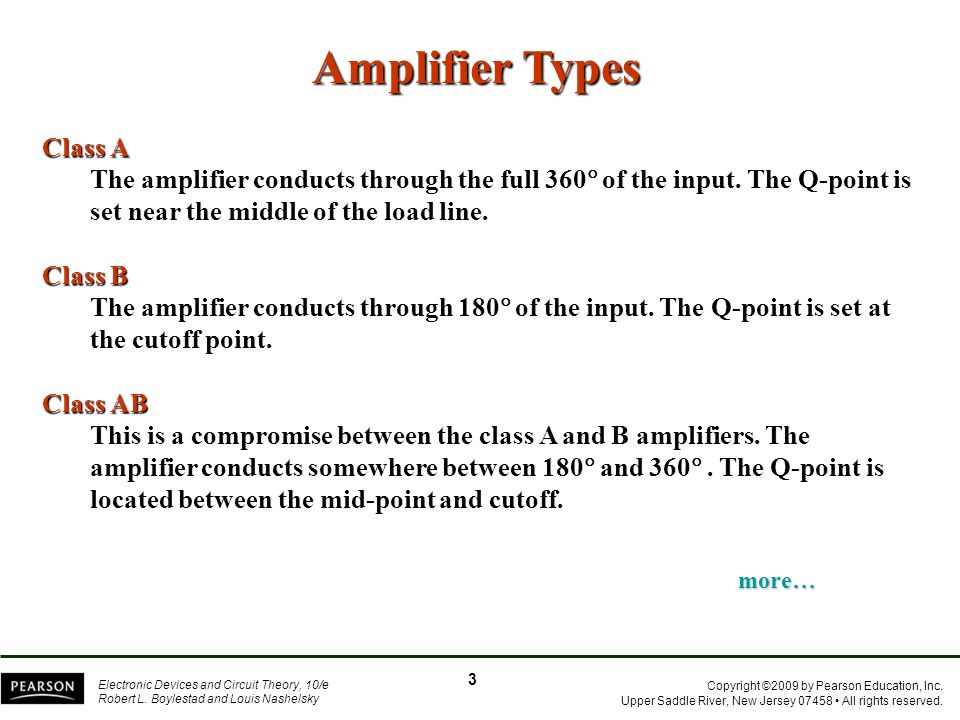 Amplifier Types Class A