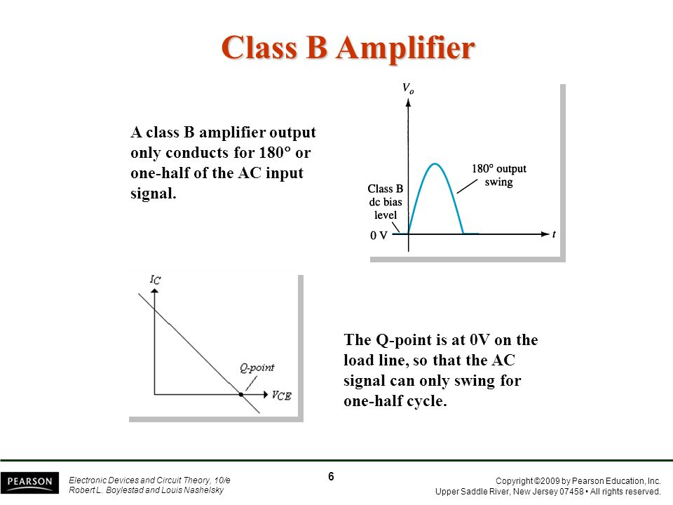 Class B Amplifier A class B amplifier output only conducts for 180 or one-half of the AC input signal.