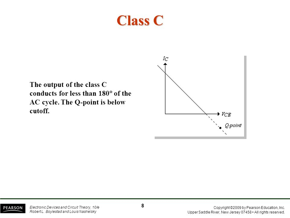 Class C The output of the class C conducts for less than 180 of the AC cycle. The Q-point is below cutoff.