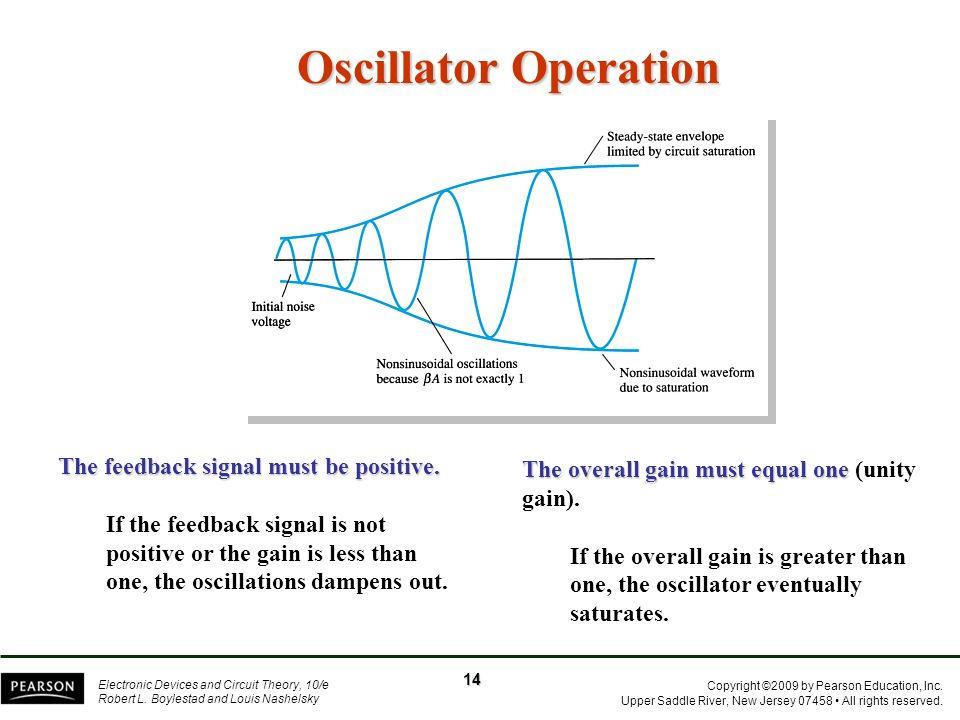 Oscillator Operation The feedback signal must be positive.