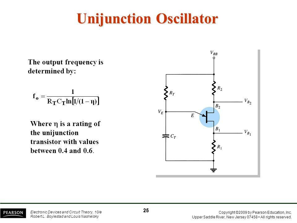 Unijunction Oscillator