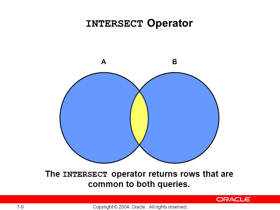 INTERSECT Operator A. B. INTERSECT Operator. Use the INTERSECT operator to return all rows that are common to multiple queries.