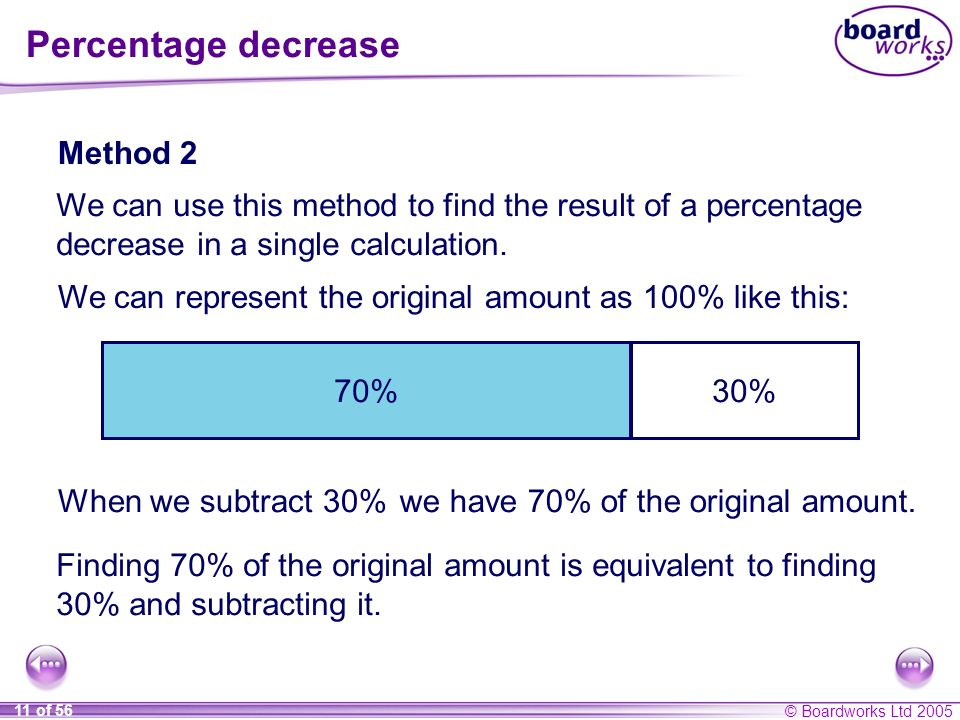 Percentage decrease Method 2