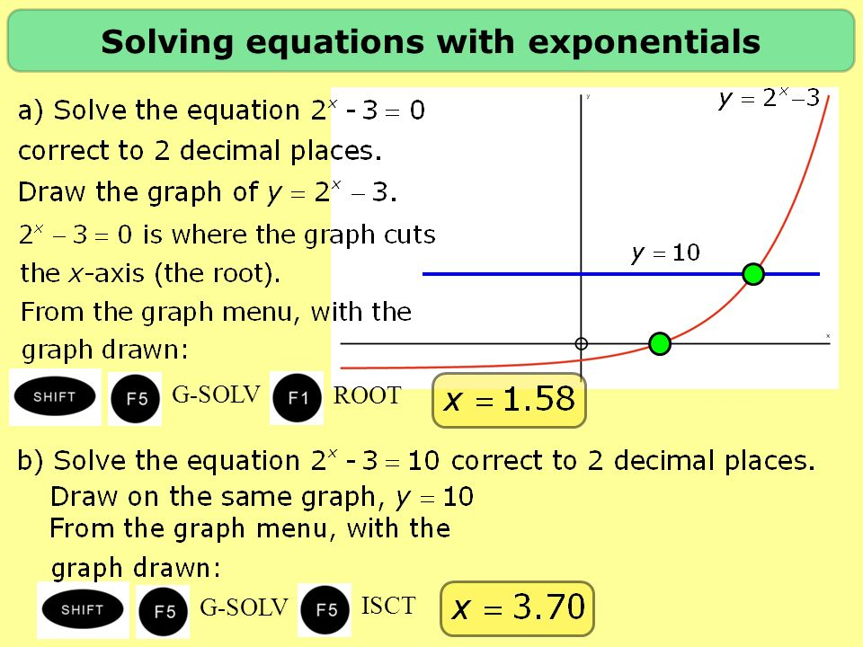 Solving equations with exponentials