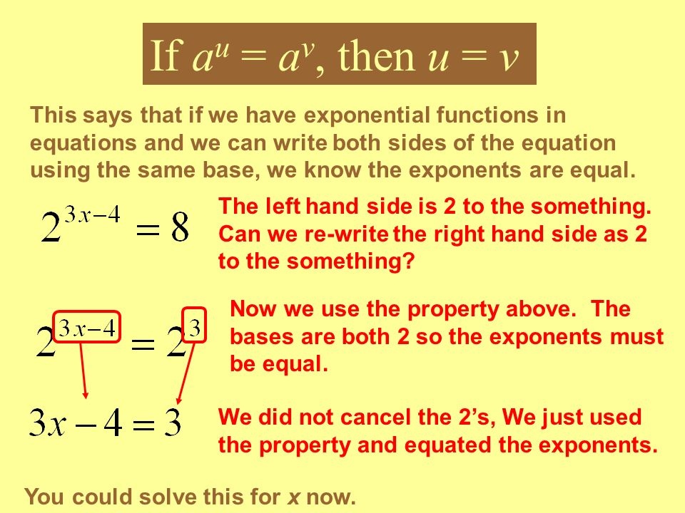 If au = av, then u = v
