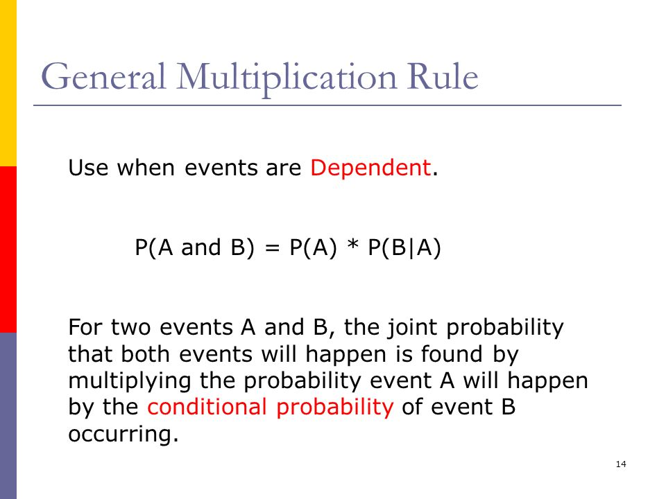 General Multiplication Rule